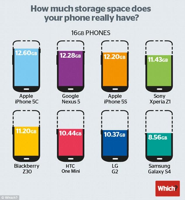 Originality + Mobile 2